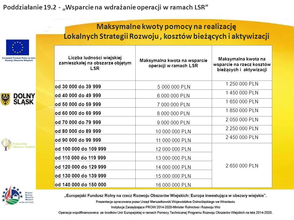 """Maksymalne kwoty pomocy na realizację Lokalnych Strategii Rozwoju, kosztów bieżących i aktywizacji Liczba ludności wiejskiej zamieszkałej na obszarze objętym LSR Maksymalna kwota na wsparcie operacji w ramach LSR Maksymalna kwota na wsparcie na rzecz kosztów bieżących i aktywizacji od 30 000 do 39 999 5 000 000 PLN 1 250 000 PLN od 40 000 do 49 9996 000 000 PLN 1 450 000 PLN od 50 000 do 59 9997 000 000 PLN 1 650 000 PLN od 60 000 do 69 9998 000 000 PLN 1 850 000 PLN od 70 000 do 79 9999 000 000 PLN 2 050 000 PLN od 80 000 do 89 99910 000 000 PLN 2 250 000 PLN od 90 000 do 99 99911 000 000 PLN 2 450 000 PLN od 100 000 do 109 99912 000 000 PLN 2 650 000 PLN od 110 000 do 119 99913 000 000 PLN od 120 000 do 129 99914 000 000 PLN od 130 000 do 139 99915 000 000 PLN od 140 000 do 150 00016 000 000 PLN Poddziałanie 19.2 - """"Wsparcie na wdrażanie operacji w ramach LSR"""