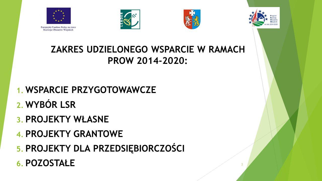 ZAKRES UDZIELONEGO WSPARCIE W RAMACH PROW 2014-2020: 1.