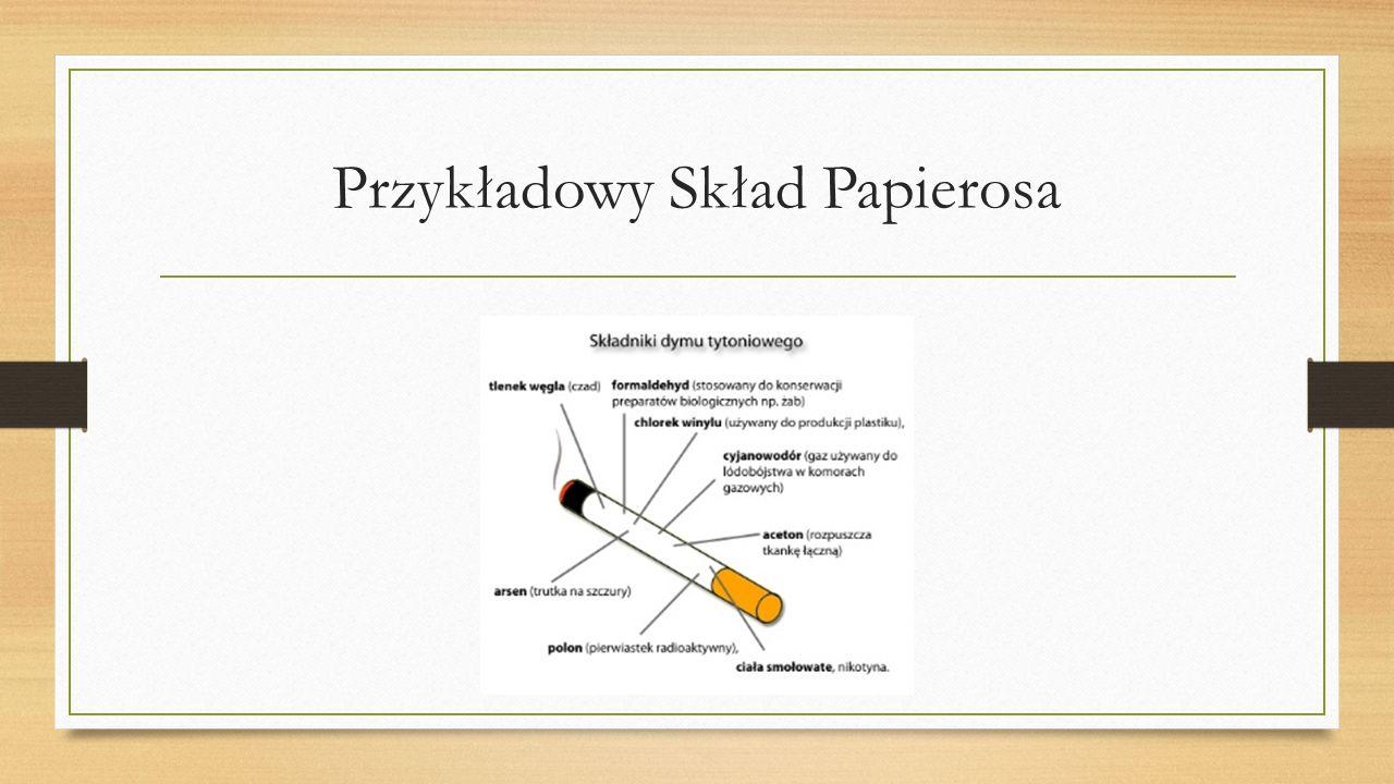 Przykładowy Skład Papierosa