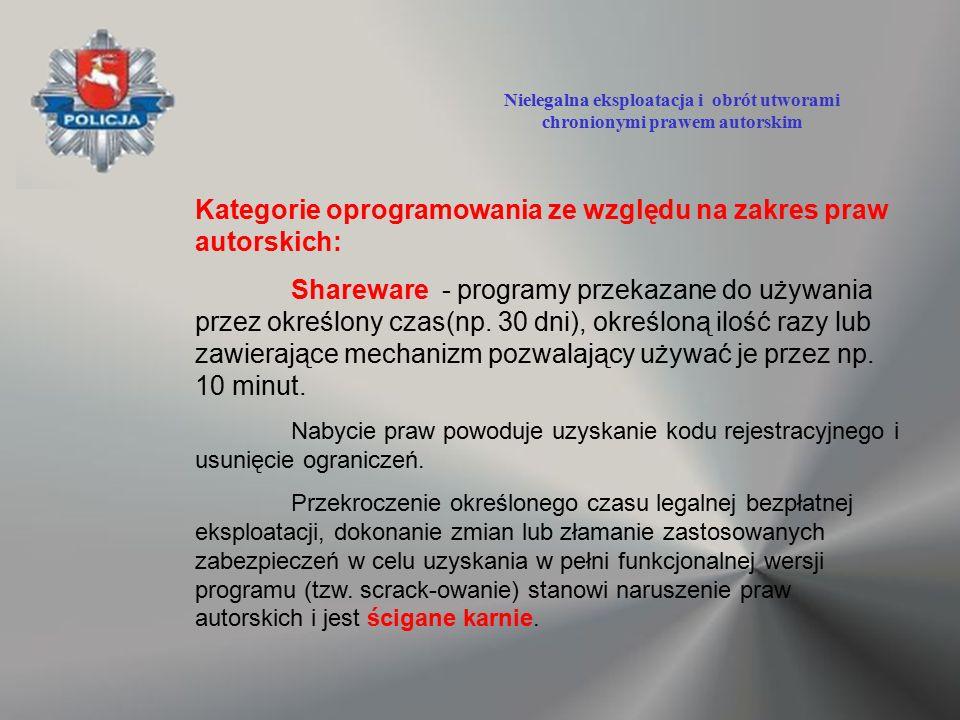Kategorie oprogramowania ze względu na zakres praw autorskich: Shareware - programy przekazane do używania przez określony czas(np. 30 dni), określoną