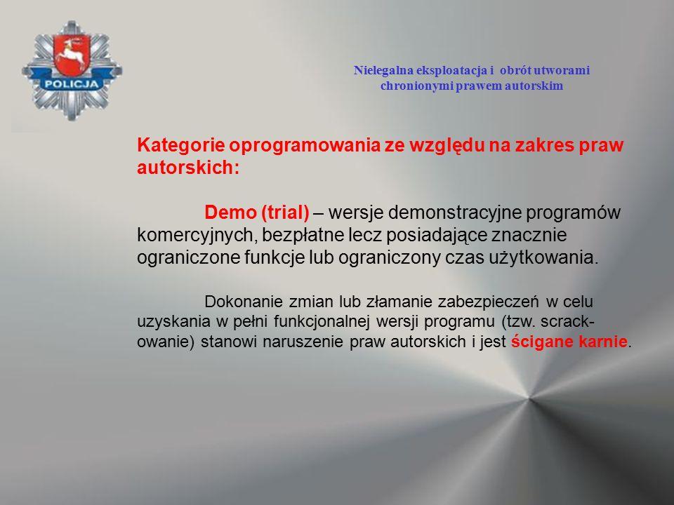 Kategorie oprogramowania ze względu na zakres praw autorskich: Demo (trial) – wersje demonstracyjne programów komercyjnych, bezpłatne lecz posiadające
