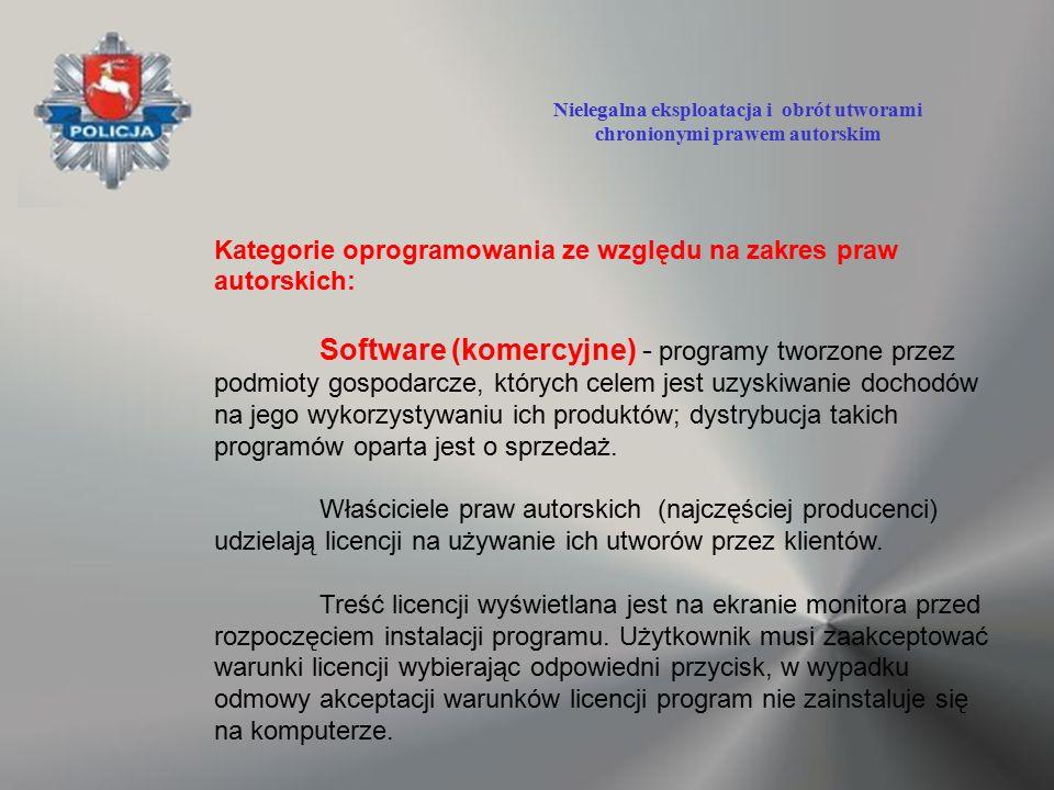 Kategorie oprogramowania ze względu na zakres praw autorskich: Software (komercyjne) - programy tworzone przez podmioty gospodarcze, których celem jes