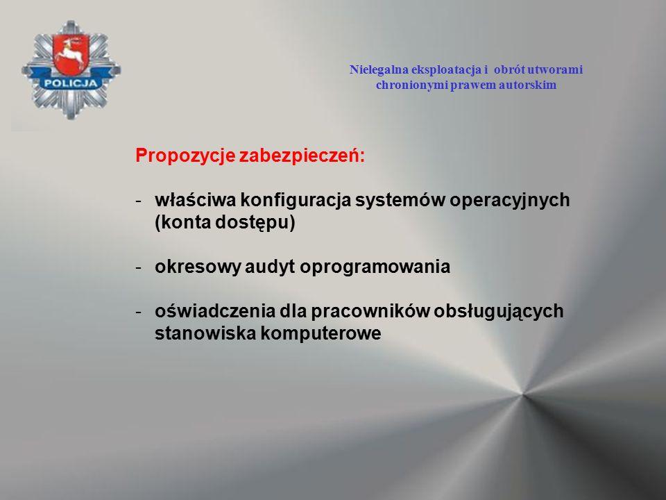 Propozycje zabezpieczeń: -właściwa konfiguracja systemów operacyjnych (konta dostępu) -okresowy audyt oprogramowania -oświadczenia dla pracowników obs