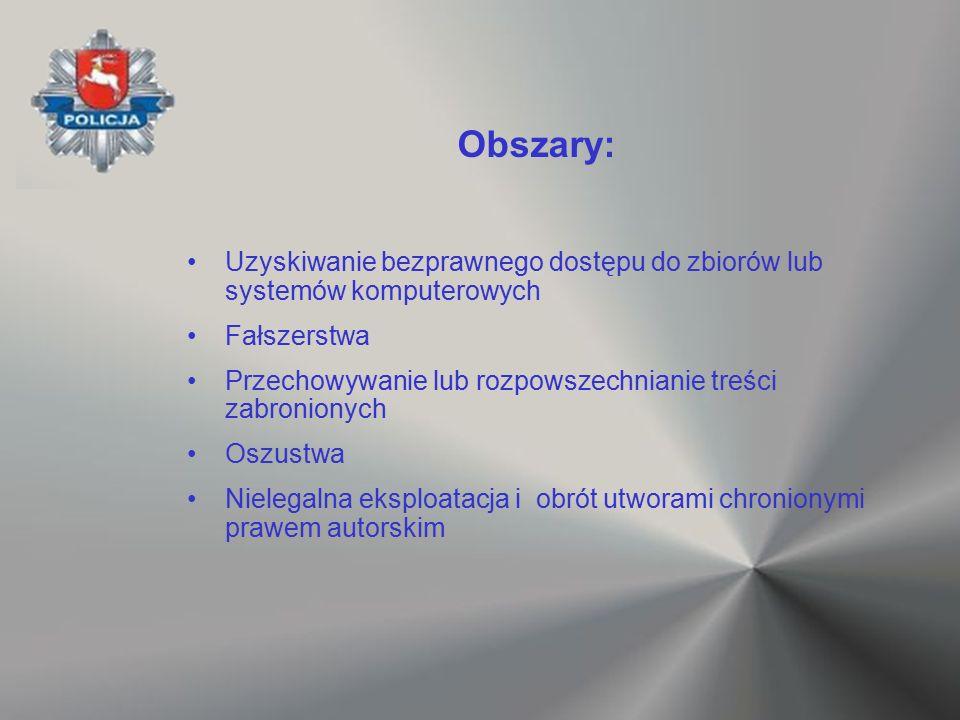 Obszary: Uzyskiwanie bezprawnego dostępu do zbiorów lub systemów komputerowych Fałszerstwa Przechowywanie lub rozpowszechnianie treści zabronionych Os