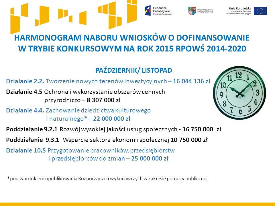 HARMONOGRAM NABORU WNIOSKÓW O DOFINANSOWANIE W TRYBIE KONKURSOWYM NA ROK 2015 RPOWŚ 2014-2020 PAŹDZIERNIK/ LISTOPAD Działanie 2.2.