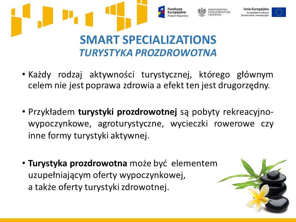 Wsparcie przedsiębiorstw w RPOWŚ na lata 2014 – 2020 realizowane będzie w ramach osi priorytetowych 1-4 oraz osi 10.