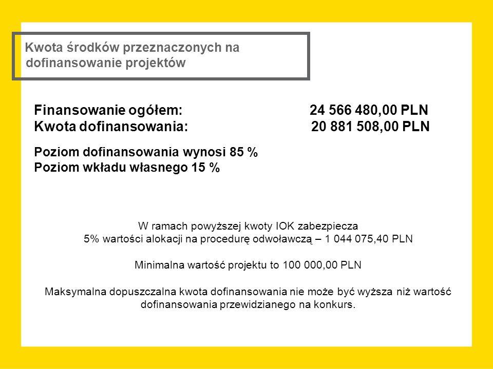 Kwota środków przeznaczonych na dofinansowanie projektów Finansowanie ogółem: 24 566 480,00 PLN Kwota dofinansowania: 20 881 508,00 PLN Poziom dofinansowania wynosi 85 % Poziom wkładu własnego 15 % W ramach powyższej kwoty IOK zabezpiecza 5% wartości alokacji na procedurę odwoławczą – 1 044 075,40 PLN Minimalna wartość projektu to 100 000,00 PLN Maksymalna dopuszczalna kwota dofinansowania nie może być wyższa niż wartość dofinansowania przewidzianego na konkurs.
