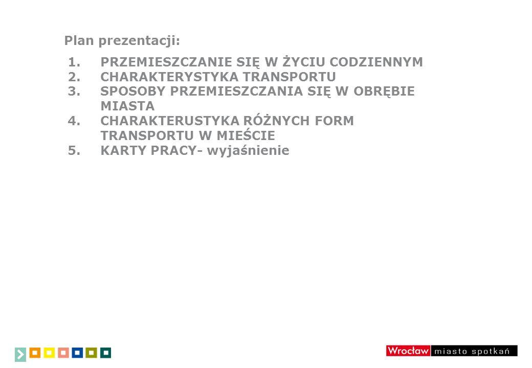 Plan prezentacji: 1.PRZEMIESZCZANIE SIĘ W ŻYCIU CODZIENNYM 2.CHARAKTERYSTYKA TRANSPORTU 3.SPOSOBY PRZEMIESZCZANIA SIĘ W OBRĘBIE MIASTA 4.CHARAKTERUSTY