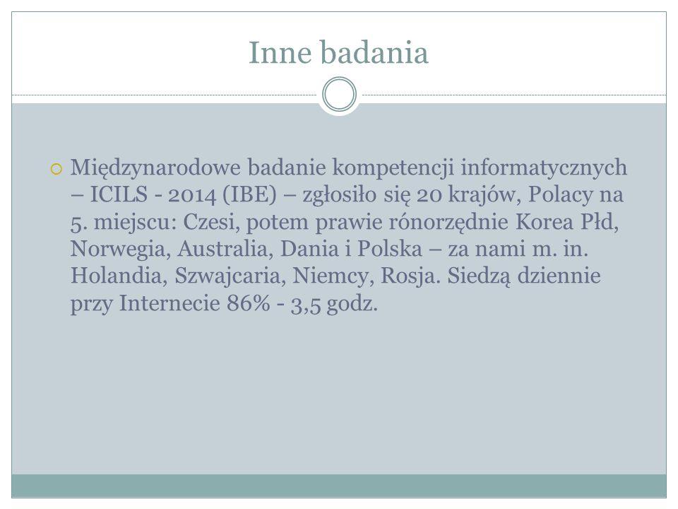 Inne badania  Międzynarodowe badanie kompetencji informatycznych – ICILS - 2014 (IBE) – zgłosiło się 20 krajów, Polacy na 5. miejscu: Czesi, potem pr