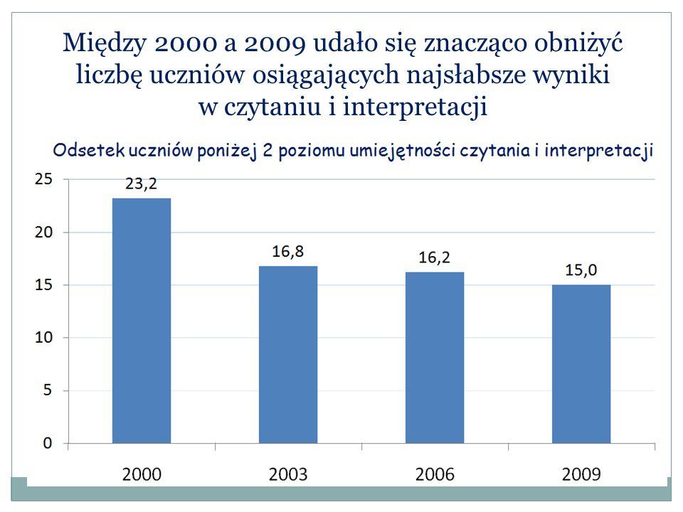 Między 2000 a 2009 udało się znacząco obniżyć liczbę uczniów osiągających najsłabsze wyniki w czytaniu i interpretacji