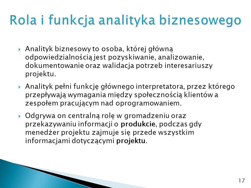  Analityk biznesowy to osoba, której główną odpowiedzialnością jest pozyskiwanie, analizowanie, dokumentowanie oraz walidacja potrzeb interesariuszy projektu.