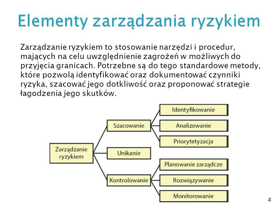  Zmiana wymagań ◦ Projektuj systemy, mając na uwadze łatwość wprowadzania w nich zmian, szczególnie gdy realizujesz je w cyklu iteracyjnym  Brak zdefiniowanego procesu zmiany wymagań ◦ Wprowadzaj zmiany zgodnie z ustalonym procesem, uwzględniającym analizę wpływu, kontrolę zmian, odpowiednie narzędzia wspomagające realizację zmian ◦ Komunikuj zmiany odpowiednim interesariuszom  Niezaimplementowane wymagania ◦ Śledź wymagania, żeby nie przeoczyć któregoś z nich na etapie projektowania, tworzenia i testowania produktu  Rozszerzanie zakresu projektu ◦ Sporządzaj plany etapowo lub w cyklu przyrostowym ◦ We wczesnych etapach implementuj funkcje o najwyższym priorytecie, a w późniejszych iteracjach rozwijaj możliwości systemu 15