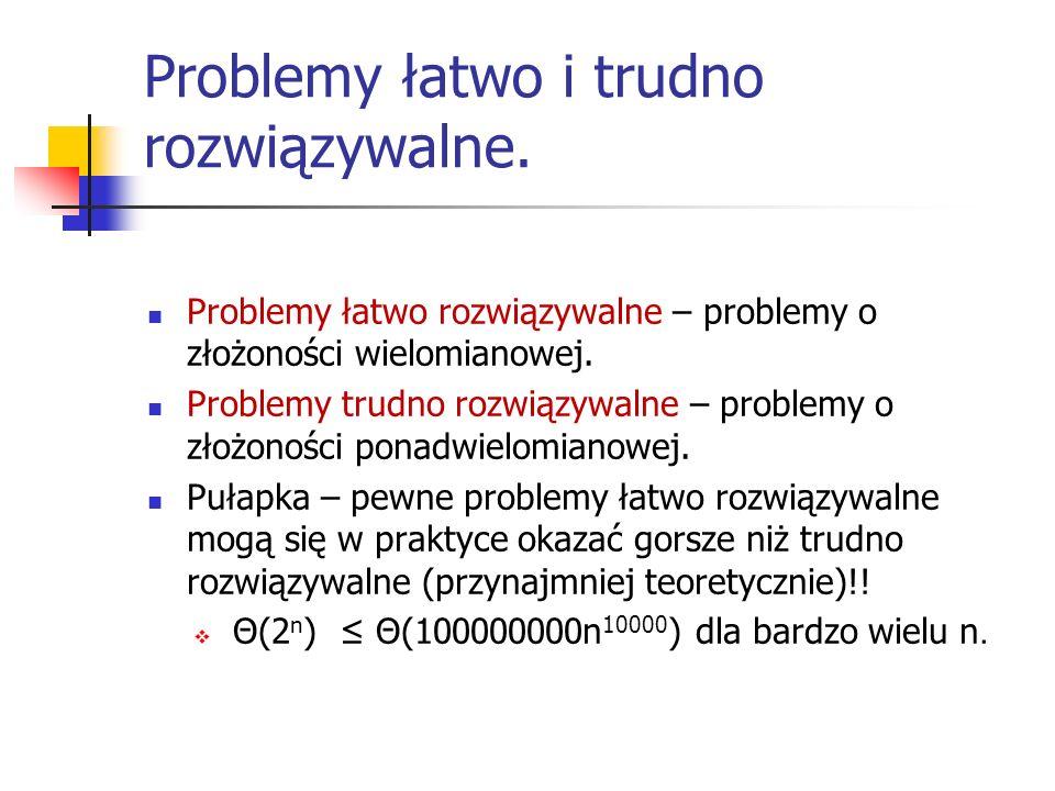 Problemy łatwo i trudno rozwiązywalne. Problemy łatwo rozwiązywalne – problemy o złożoności wielomianowej. Problemy trudno rozwiązywalne – problemy o