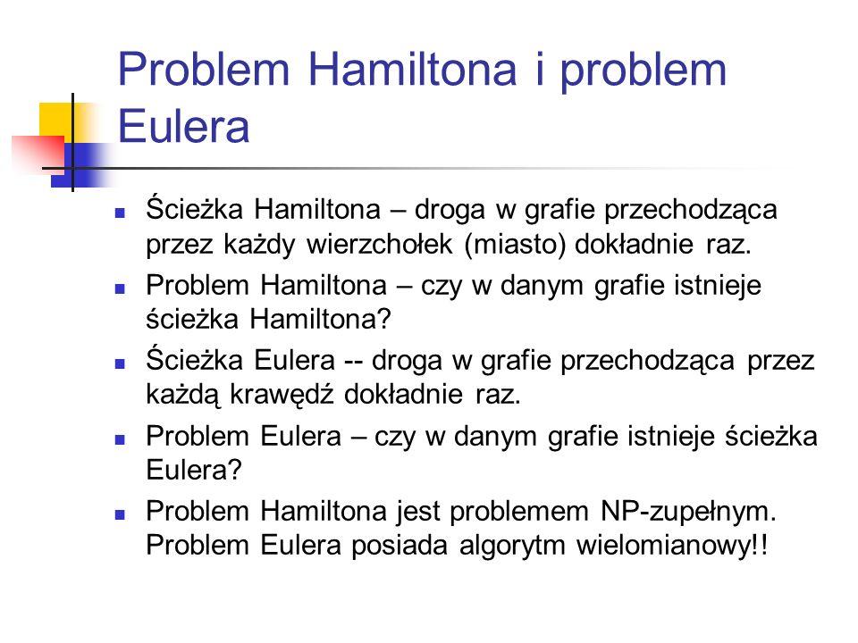 Problem Hamiltona i problem Eulera Ścieżka Hamiltona – droga w grafie przechodząca przez każdy wierzchołek (miasto) dokładnie raz. Problem Hamiltona –