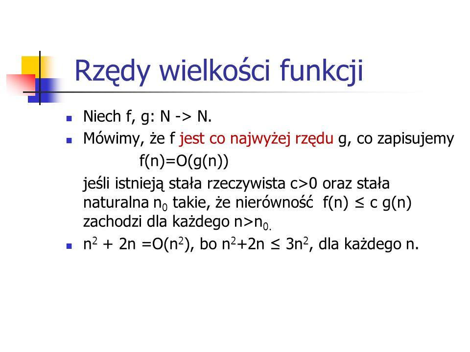 Rzędy wielkości funkcji Niech f, g: N -> N. Mówimy, że f jest co najwyżej rzędu g, co zapisujemy f(n)=O(g(n)) jeśli istnieją stała rzeczywista c>0 ora