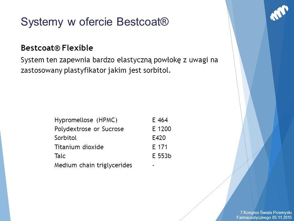 Bestcoat® Flexible System ten zapewnia bardzo elastyczną powłokę z uwagi na zastosowany plastyfikator jakim jest sorbitol.