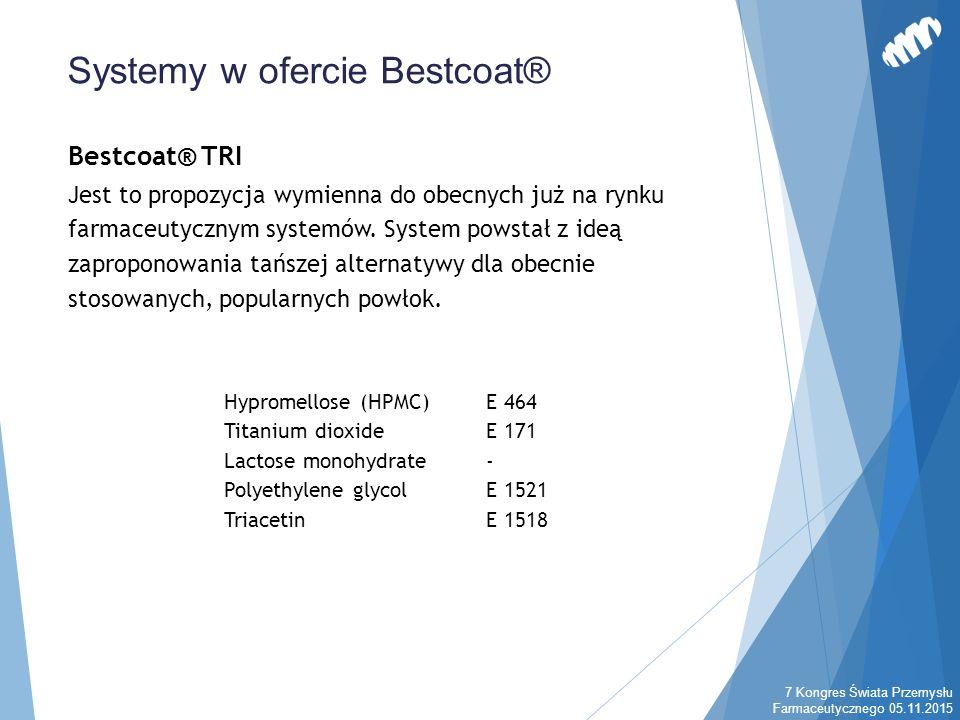 Bestcoat® TRI Jest to propozycja wymienna do obecnych już na rynku farmaceutycznym systemów. System powstał z ideą zaproponowania tańszej alternatywy