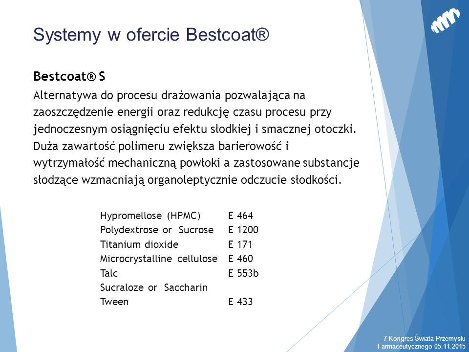 Bestcoat® S Alternatywa do procesu drażowania pozwalająca na zaoszczędzenie energii oraz redukcję czasu procesu przy jednoczesnym osiągnięciu efektu słodkiej i smacznej otoczki.
