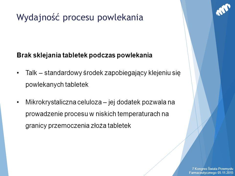 Wydajność procesu powlekania Brak sklejania tabletek podczas powlekania Talk – standardowy środek zapobiegający klejeniu się powlekanych tabletek Mikr