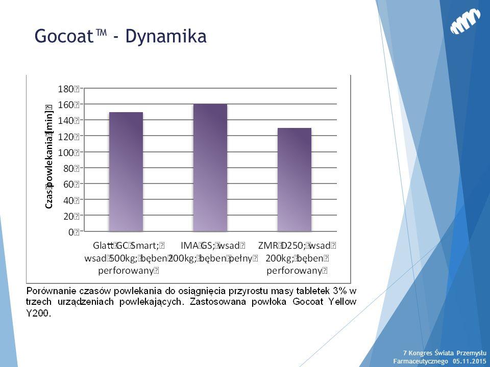 Gocoat™ - Dynamika 7 Kongres Świata Przemysłu Farmaceutycznego 05.11.2015