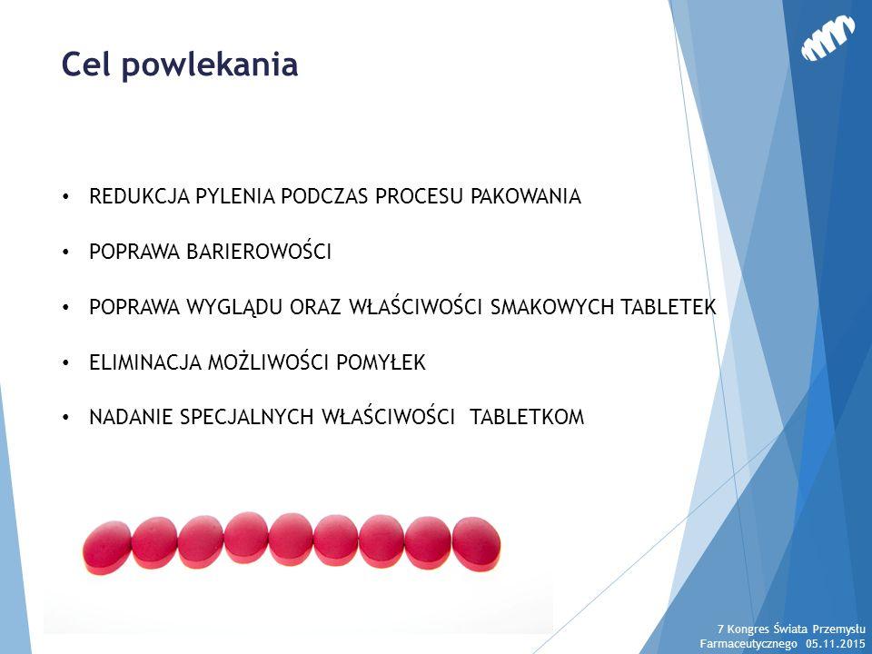 REDUKCJA PYLENIA PODCZAS PROCESU PAKOWANIA POPRAWA BARIEROWOŚCI POPRAWA WYGLĄDU ORAZ WŁAŚCIWOŚCI SMAKOWYCH TABLETEK ELIMINACJA MOŻLIWOŚCI POMYŁEK NADANIE SPECJALNYCH WŁAŚCIWOŚCI TABLETKOM Cel powlekania 7 Kongres Świata Przemysłu Farmaceutycznego 05.11.2015