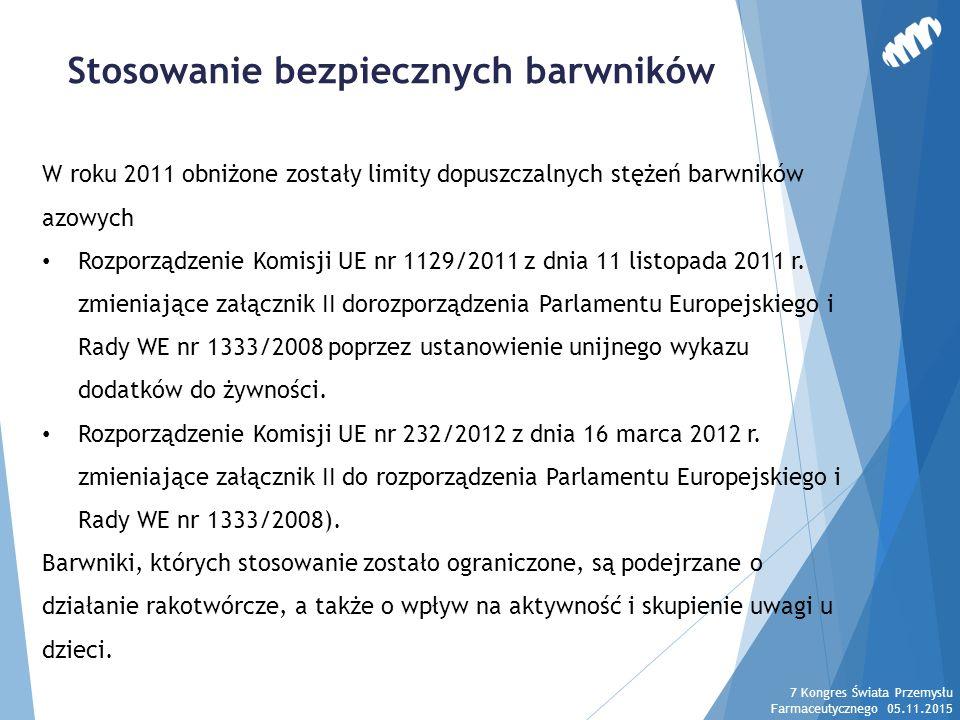 W roku 2011 obniżone zostały limity dopuszczalnych stężeń barwników azowych Rozporządzenie Komisji UE nr 1129/2011 z dnia 11 listopada 2011 r. zmienia