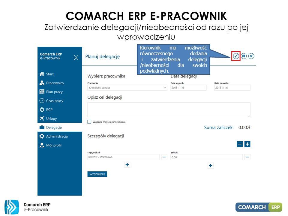 COMARCH ERP E-PRACOWNIK Zatwierdzanie delegacji/nieobecności od razu po jej wprowadzeniu Kierownik ma możliwość równoczesnego dodania i zatwierdzenia delegacji /nieobecności dla swoich podwładnych.