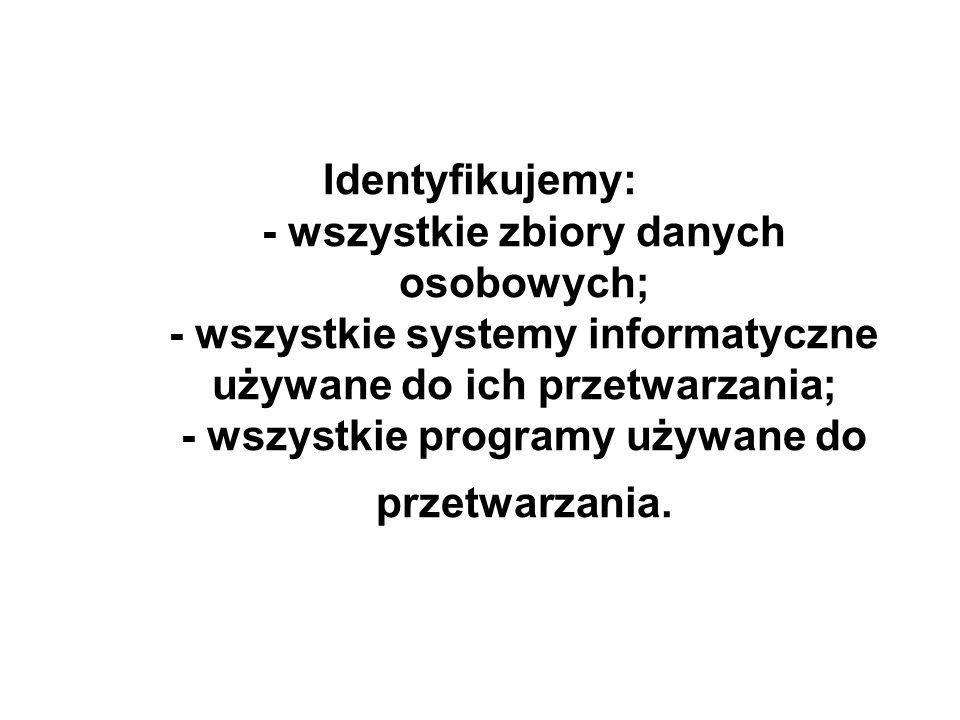 Identyfikujemy: - wszystkie zbiory danych osobowych; - wszystkie systemy informatyczne używane do ich przetwarzania; - wszystkie programy używane do p