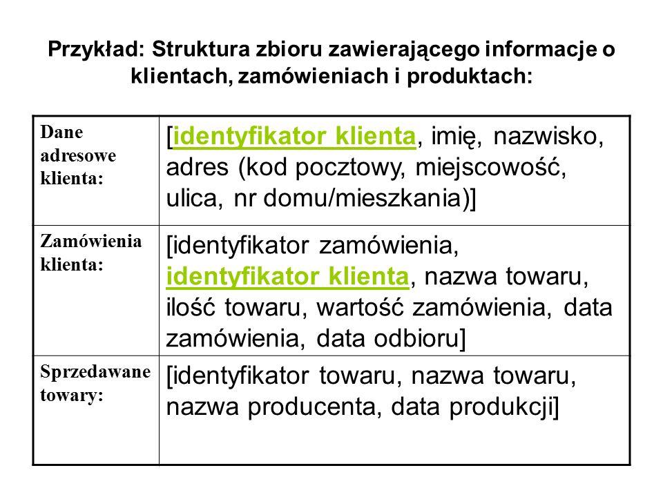 Przykład: Struktura zbioru zawierającego informacje o klientach, zamówieniach i produktach: Dane adresowe klienta: [identyfikator klienta, imię, nazwisko, adres (kod pocztowy, miejscowość, ulica, nr domu/mieszkania)] Zamówienia klienta: [identyfikator zamówienia, identyfikator klienta, nazwa towaru, ilość towaru, wartość zamówienia, data zamówienia, data odbioru] Sprzedawane towary: [identyfikator towaru, nazwa towaru, nazwa producenta, data produkcji]