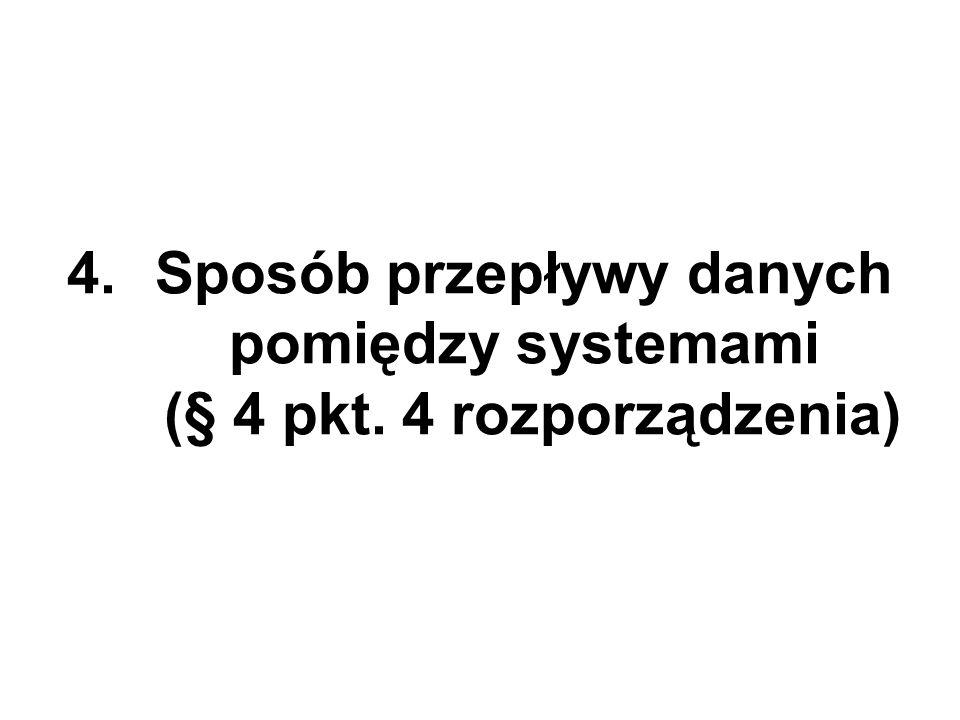 4.Sposób przepływy danych pomiędzy systemami (§ 4 pkt. 4 rozporządzenia)