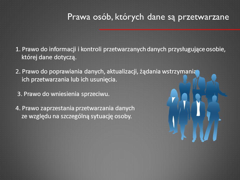 1. Prawo do informacji i kontroli przetwarzanych danych przysługujące osobie, której dane dotyczą. 2. Prawo do poprawiania danych, aktualizacji, żądan