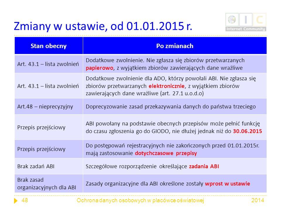 Zmiany w ustawie, od 01.01.2015 r. 48 Stan obecnyPo zmianach Art. 43.1 – lista zwolnień Dodatkowe zwolnienie. Nie zgłasza się zbiorów przetwarzanych p