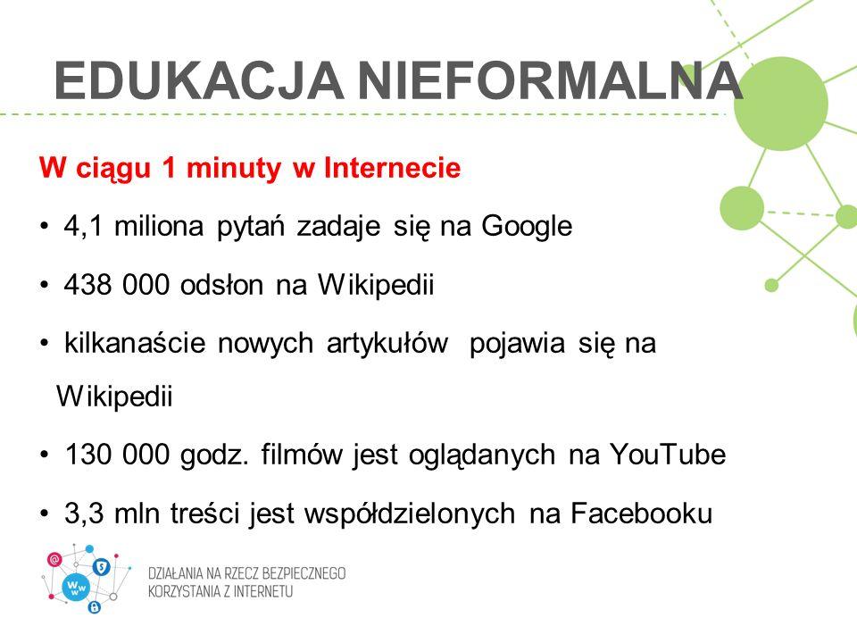 EDUKACJA NIEFORMALNA W ciągu 1 minuty w Internecie 4,1 miliona pytań zadaje się na Google 438 000 odsłon na Wikipedii kilkanaście nowych artykułów poj