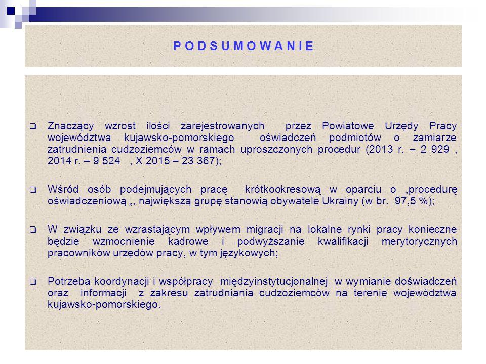 P O D S U M O W A N I E  Znaczący wzrost ilości zarejestrowanych przez Powiatowe Urzędy Pracy województwa kujawsko-pomorskiego oświadczeń podmiotów o zamiarze zatrudnienia cudzoziemców w ramach uproszczonych procedur (2013 r.