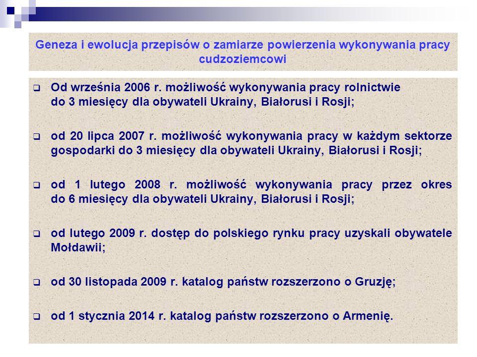 Geneza i ewolucja przepisów o zamiarze powierzenia wykonywania pracy cudzoziemcowi  Od września 2006 r.