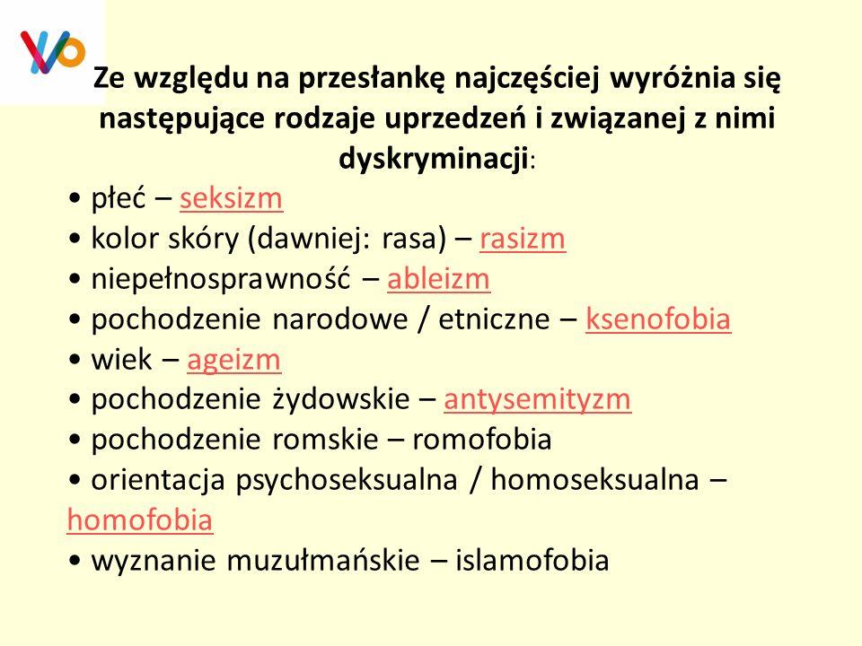 Ze względu na przesłankę najczęściej wyróżnia się następujące rodzaje uprzedzeń i związanej z nimi dyskryminacji : płeć – seksizmseksizm kolor skóry (