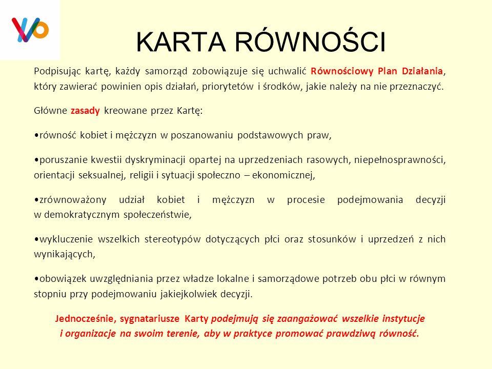 DZIĘKUJEMY Stowarzyszenie PRO HUMANUM www.prohumanum.org