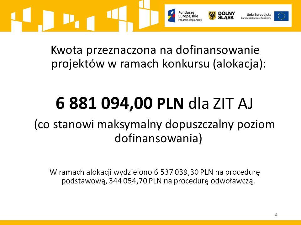 Kwota przeznaczona na dofinansowanie projektów w ramach konkursu (alokacja): 6 881 094,00 PLN dla ZIT AJ (co stanowi maksymalny dopuszczalny poziom dofinansowania) W ramach alokacji wydzielono 6 537 039,30 PLN na procedurę podstawową, 344 054,70 PLN na procedurę odwoławczą.