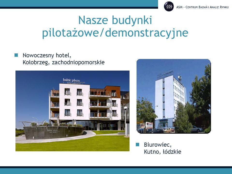 ASM – C ENTRUM B ADAŃ I A NALIZ R YNKU Nasze budynki pilotażowe/demonstracyjne Nowoczesny hotel, Kołobrzeg, zachodniopomorskie Biurowiec, Kutno, łódzkie