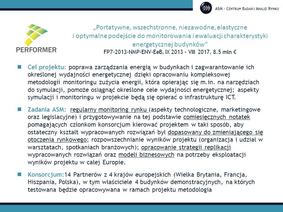 ASM – C ENTRUM B ADAŃ I A NALIZ R YNKU Więcej niż agencja badawcza www.asm-poland.com.pl Dziękuję za uwagę ul.