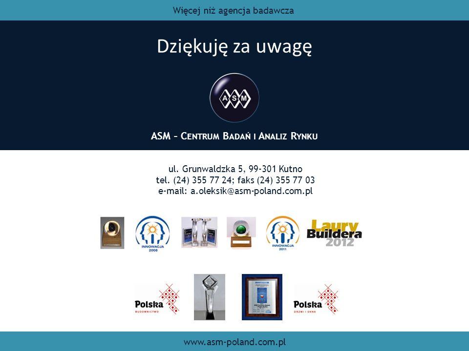 ASM – C ENTRUM B ADAŃ I A NALIZ R YNKU Więcej niż agencja badawcza www.asm-poland.com.pl Dziękuję za uwagę ul. Grunwaldzka 5, 99-301 Kutno tel. (24) 3