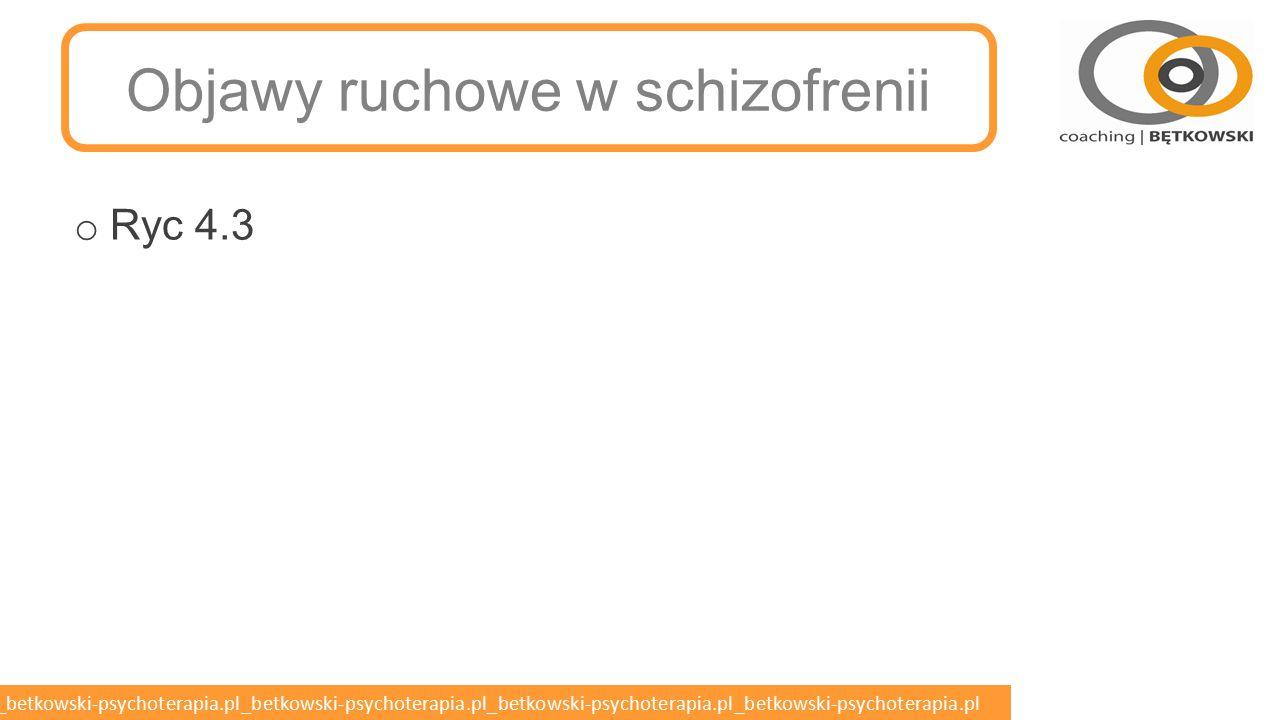 betkowski-psychoterapia.pl_betkowski-psychoterapia.pl_betkowski-psychoterapia.pl_betkowski-psychoterapia.pl_betkowski-psychoterapia.pl Treść Urojeń o Ryc 4.2
