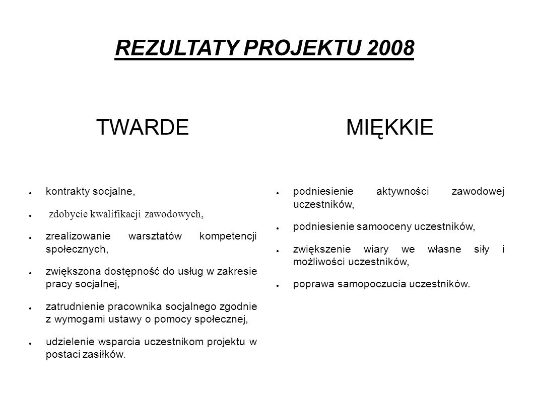 W 2009 roku działaniami projektu,,Kurs na siebie zostało objętych 17 osób.