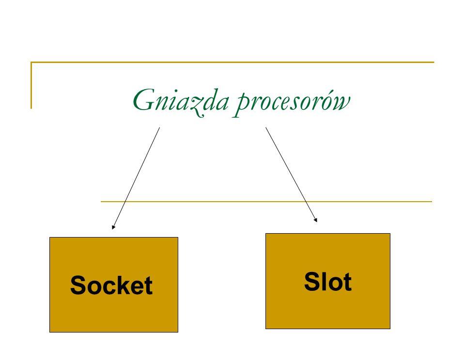 Gniazda procesorów Socket Slot
