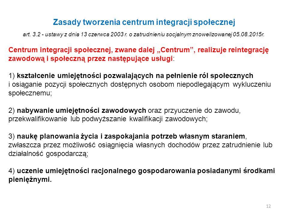 Zasady tworzenia centrum integracji społecznej art. 3.2 - ustawy z dnia 13 czerwca 2003 r. o zatrudnieniu socjalnym znowelizowanej 05.08.2015r. Centru