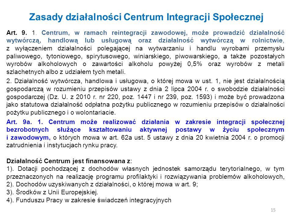 Zasady działalności Centrum Integracji Społecznej Art. 9. 1. Centrum, w ramach reintegracji zawodowej, może prowadzić działalność wytwórczą, handlową