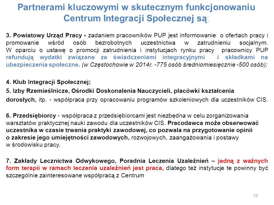 Partnerami kluczowymi w skutecznym funkcjonowaniu Centrum Integracji Społecznej są : 3. Powiatowy Urząd Pracy - zadaniem pracowników PUP jest informow