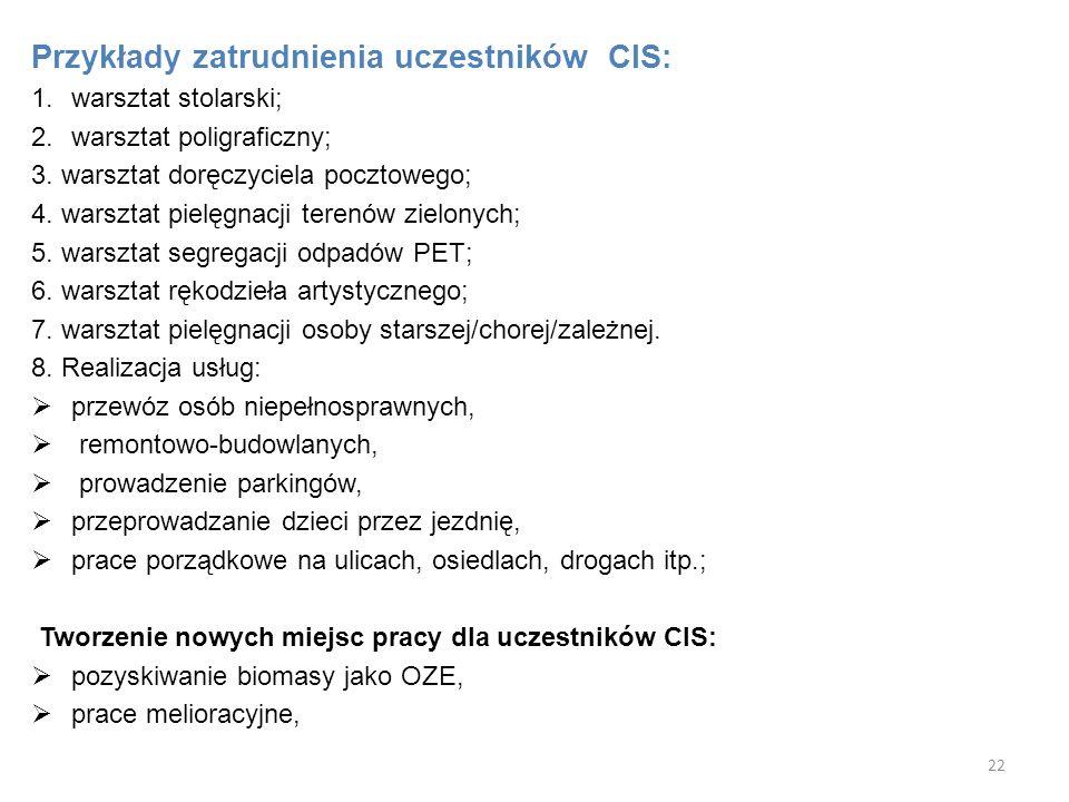 Przykłady zatrudnienia uczestników CIS: 1.warsztat stolarski; 2.warsztat poligraficzny; 3. warsztat doręczyciela pocztowego; 4. warsztat pielęgnacji t