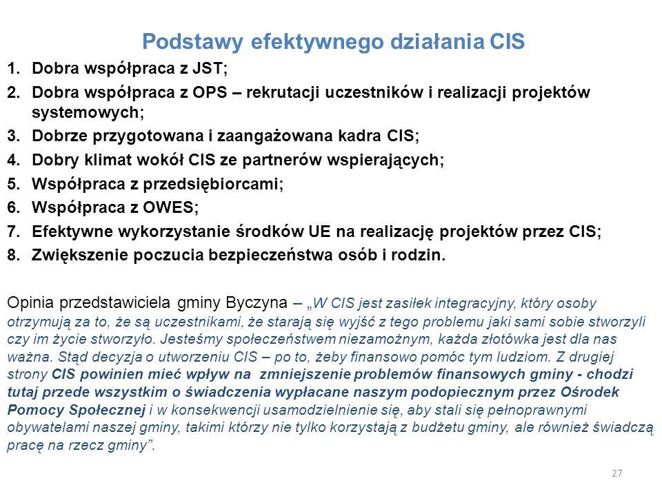 Podstawy efektywnego działania CIS 1.Dobra współpraca z JST; 2.Dobra współpraca z OPS – rekrutacji uczestników i realizacji projektów systemowych; 3.Dobrze przygotowana i zaangażowana kadra CIS; 4.Dobry klimat wokół CIS ze partnerów wspierających; 5.Współpraca z przedsiębiorcami; 6.Współpraca z OWES; 7.Efektywne wykorzystanie środków UE na realizację projektów przez CIS; 8.Zwiększenie poczucia bezpieczeństwa osób i rodzin.