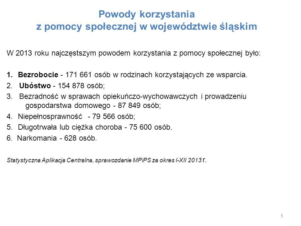 Powody korzystania z pomocy społecznej w województwie śląskim W 2013 roku najczęstszym powodem korzystania z pomocy społecznej było: 1.Bezrobocie - 171 661 osób w rodzinach korzystających ze wsparcia.
